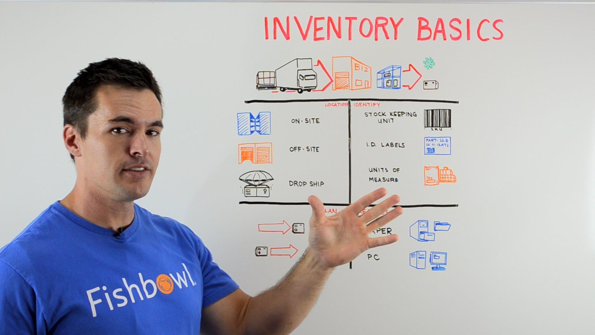 Inventory Basics – Whiteboard Wednesday