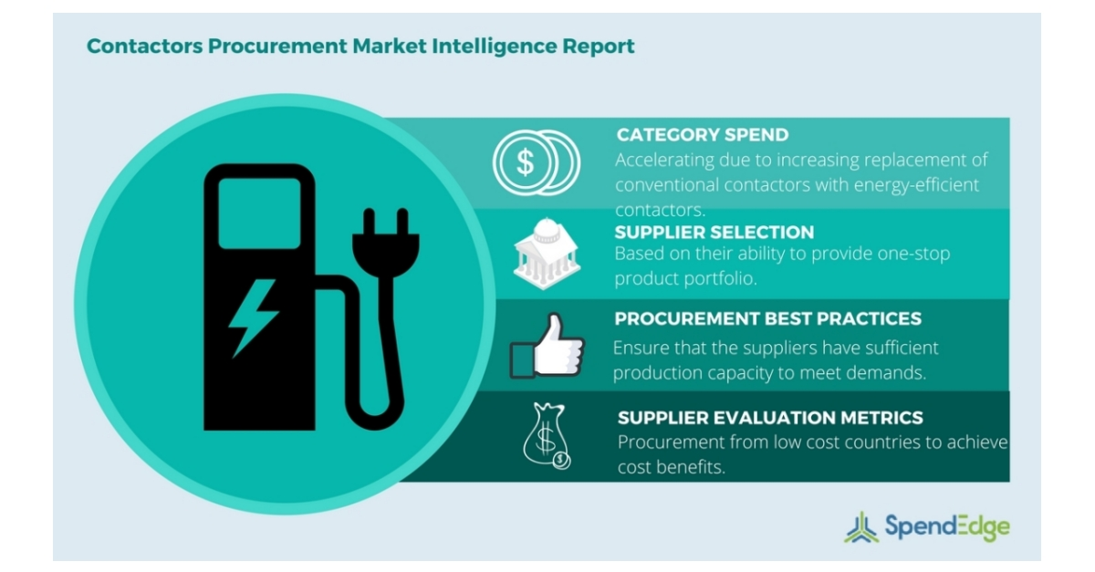 Contactors Procurement Report: Contractor Market Size, Supplier Cost and Cost-Benefit Analysis Available From SpendEdge