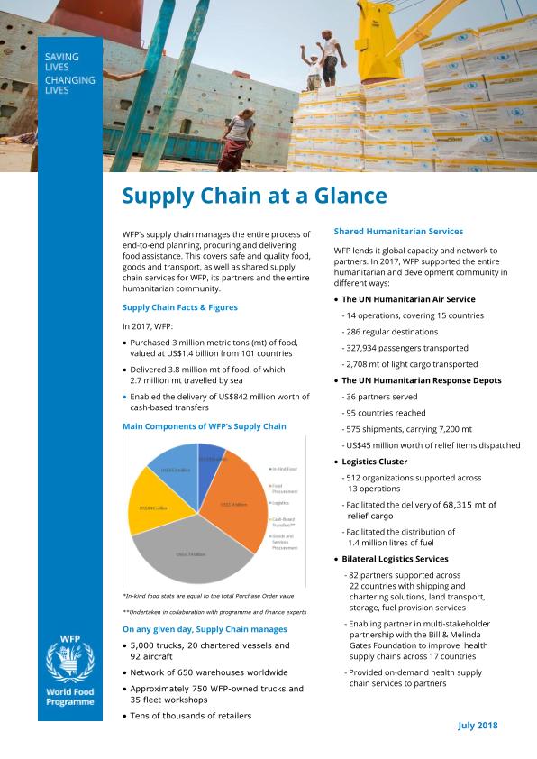 2017 – Supply Chain at a Glance – World