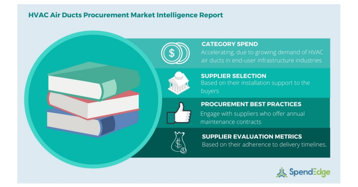 HVAC Air Ducts Procurement Report: HVAC Supplier Selection, Strategic Sourcing and Cost Saving Insights Now Available From SpendEdge