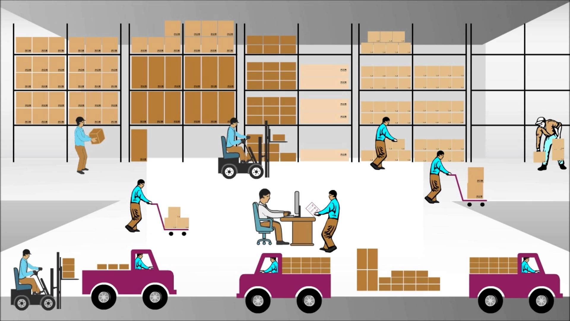 Simplr Warehouse – Mobile Warehouse Management System
