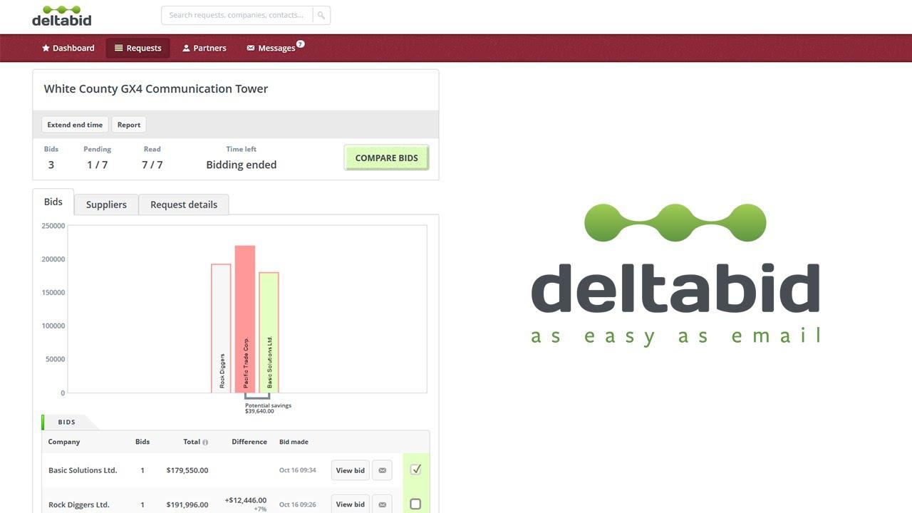 DeltaBid – Procurement Software