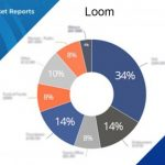 Strategic Sourcing Application Market Outlook 2020 Industry Size, Top Key Manufacturers, Growth Insights, Demand Analysis and 2026 Forecast Research