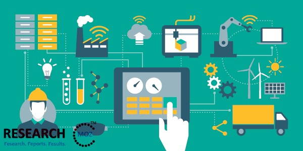 Digitization IT Spending Market – Detailed Account Of Growth Drivers, Trends, Opportunities, And Challenges Impacting By 2026 – 3w Market News Reports