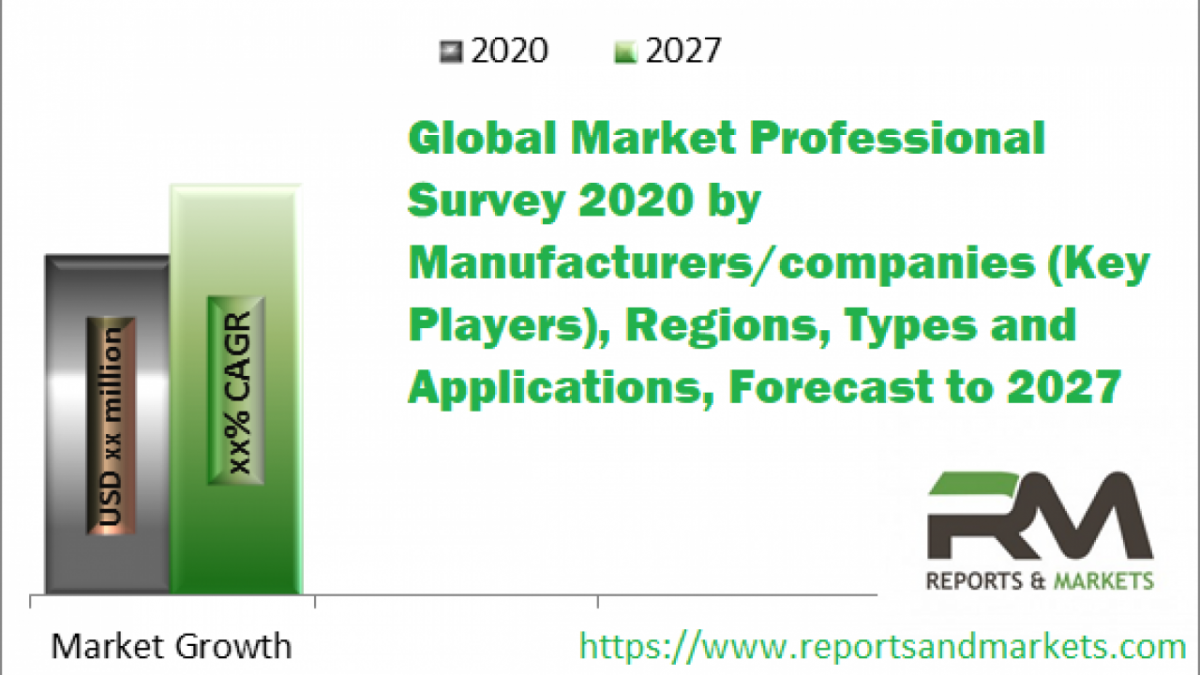 Pet Logistics Market (impact of COVID-19) Growth, Overview with Detailed Analysis 2020-2026  American Airlines,Delta Air Lines,United Airlines,FedEx,Amerijet,Southwest Airlines,DSV