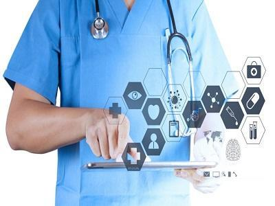 Healthcare Supply Chain Management Market Is Expected