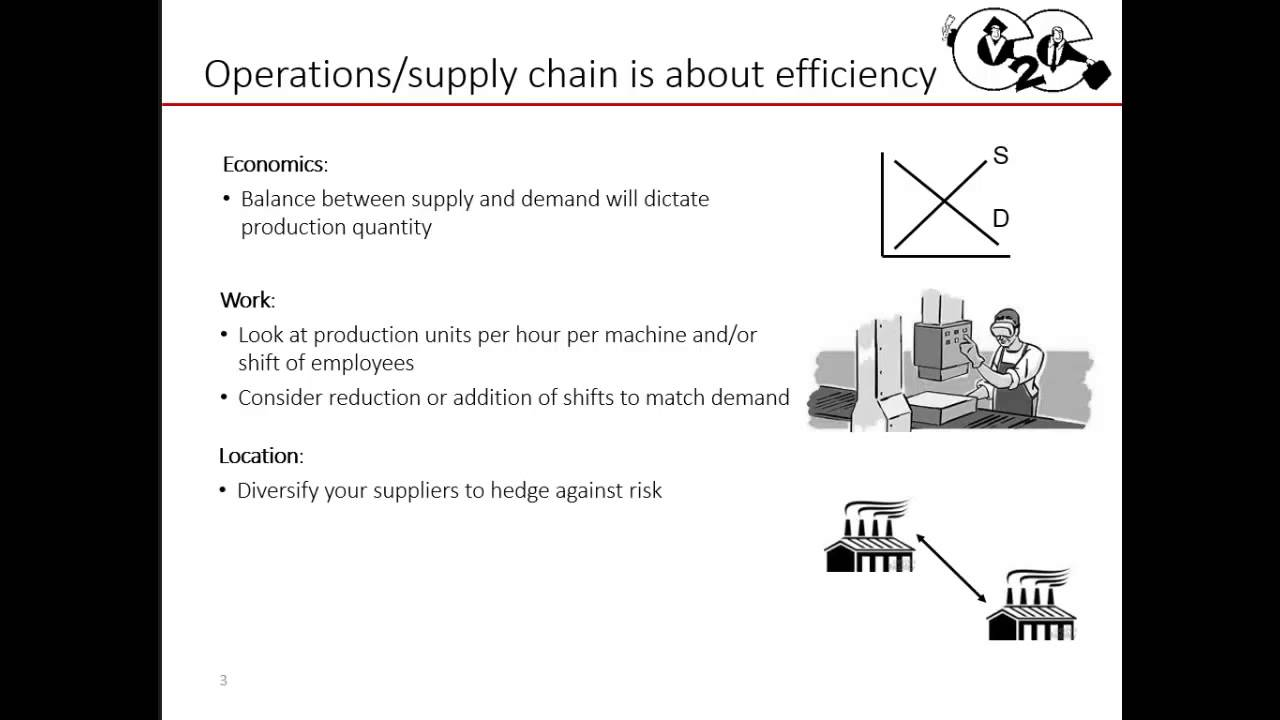 8 2 Structuring answers to supply chain cases