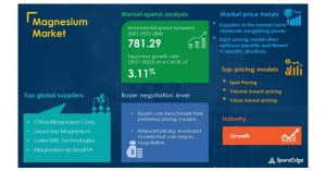 COVID-19 Impact and Recovery Analysis |Magnesium MarketProcurement Intelligence Report Forecasts Spend Growth of Over USD781.29 Million | SpendEdge